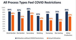 COVID-restrictions-graph