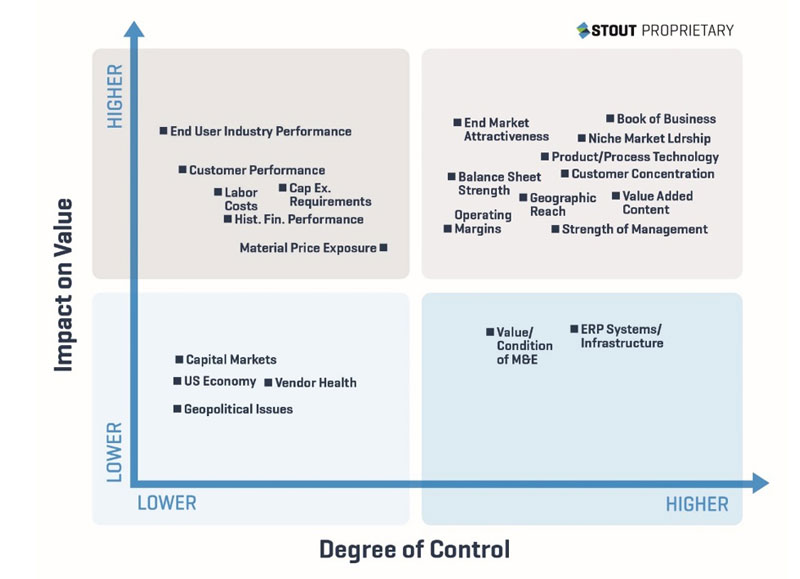 focus stout quadrant