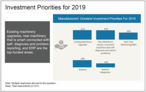 investment-priorities-2019