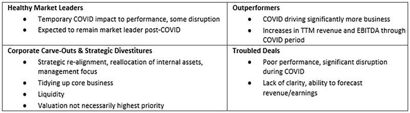 middle-market-deal-quadrant