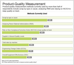 product-quality-measurement-chart