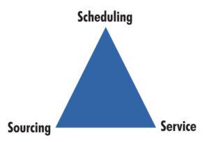 scheduling-sourcing-service
